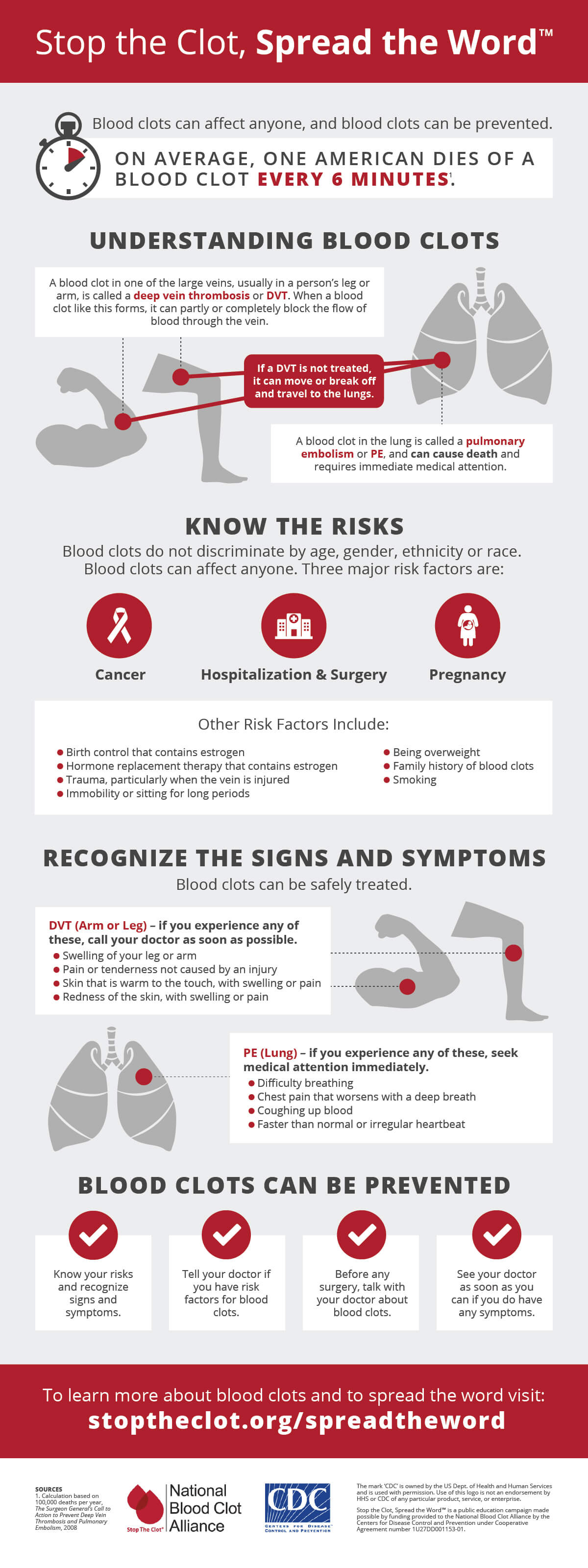 NBCA-Infographic