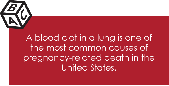 A blood clot in a lung is one of the most common causes of pregnancy-related death in the United States.