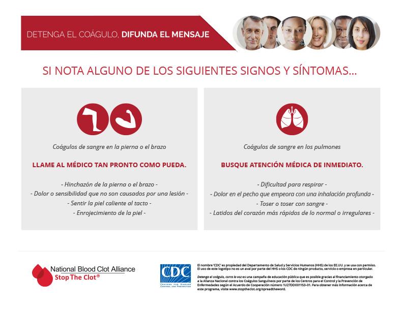 TABLA DE SIGNOS Y SÍNTOMAS