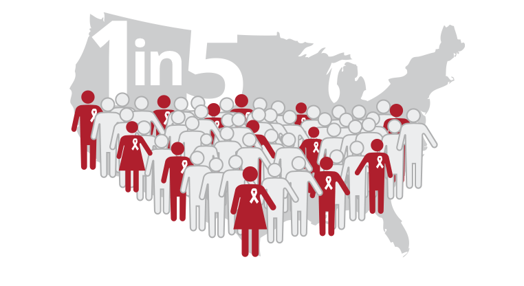One in five people in america