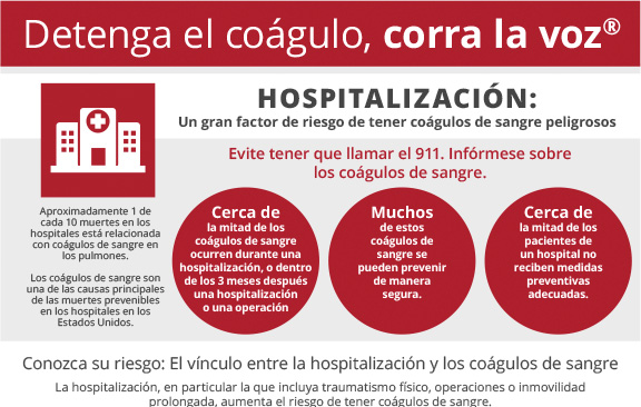 infografía sobre coágulos de sangre y hospitalizaciones