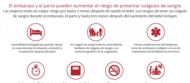 pregnancy-risks-spanish