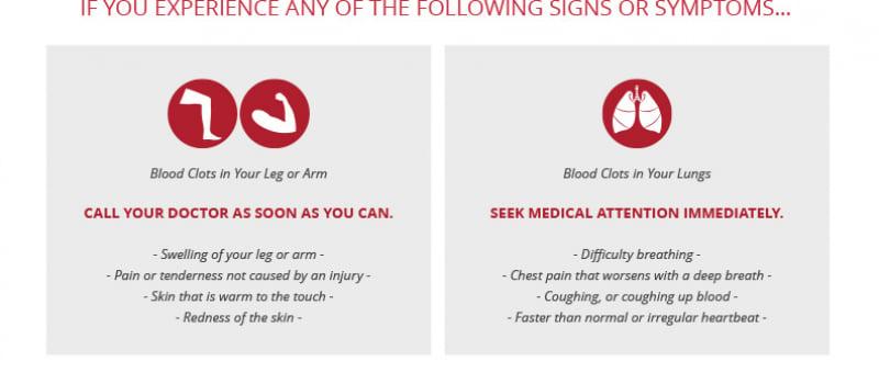 SIGNS & SYMPTOMS CHART